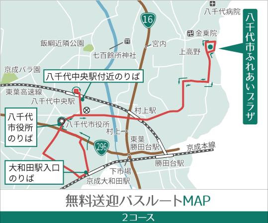 八千代中央駅・市役所・大和田コース