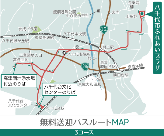 八千代台・高津団地コース